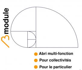 AB Module